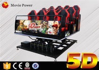 Children Entertainment Equipment 5D Movie Theater With Special Effects